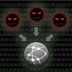 C2 Agent Comparison - Threatexpress