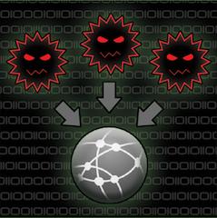 Git clone all organizational repos - Threatexpress